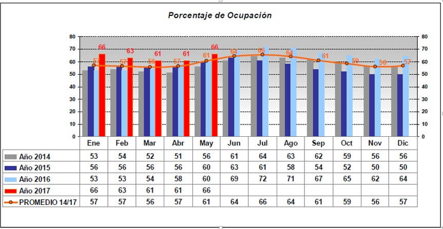 los feedlots esperan disponer de 400 mil terneros mas que en 2016 - tabla 1